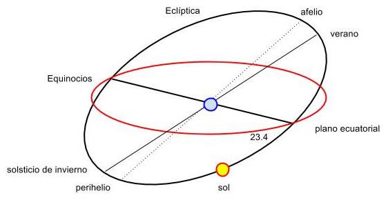 Ecliptica Logo photo - 1