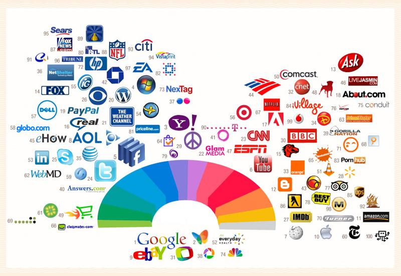 Publicidad e Imagen Grafica Logo photo - 1