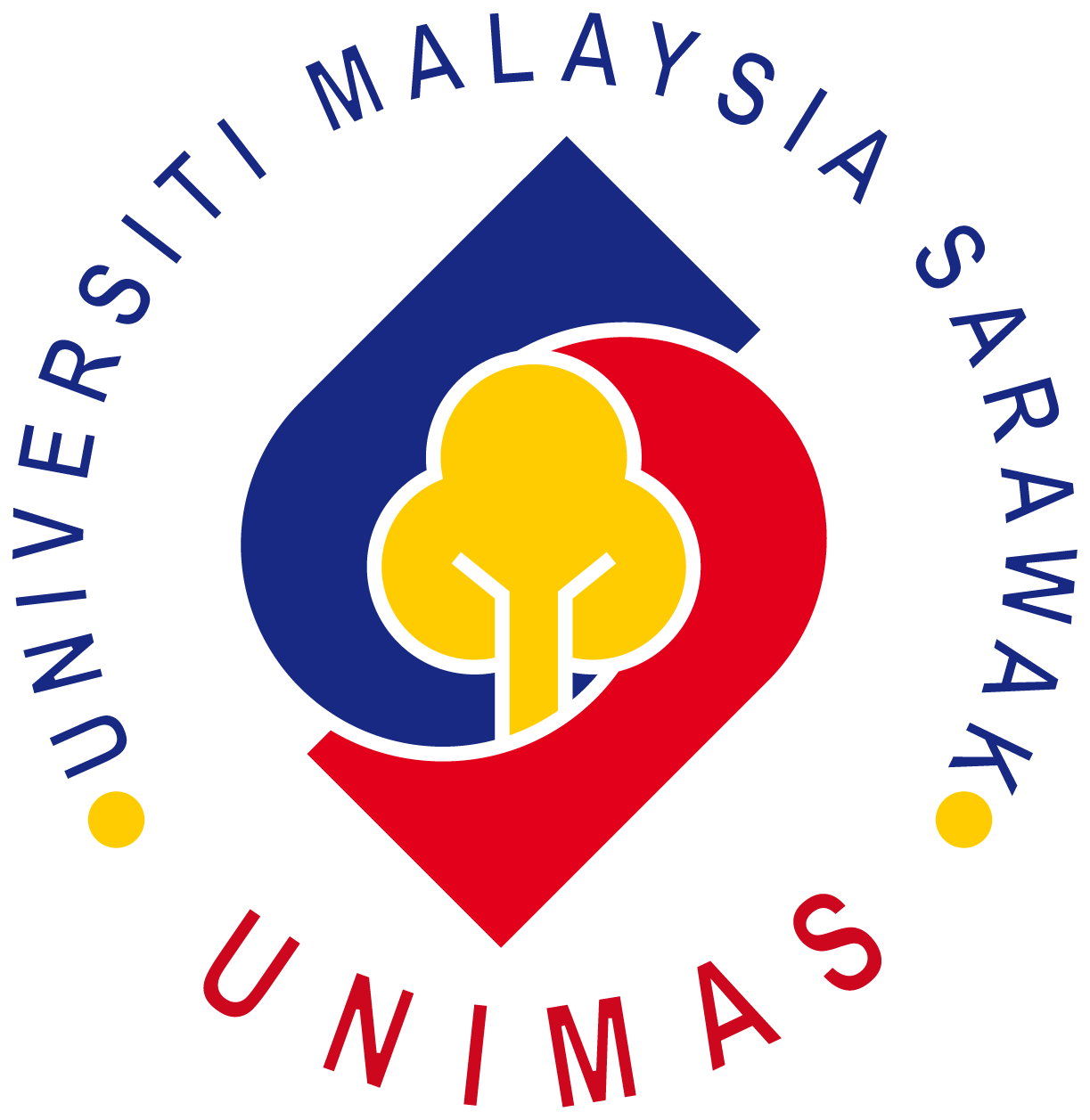 Universiti Malaysia Sarawak, UNIMAS Logo photo - 1